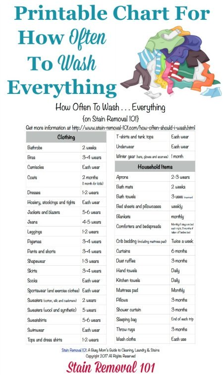 Free printable chart which answers the question, how often should I wash just about everything in the laundry, including both clothes and household items {on Stain Removal 101} #LaundryTips #Laundry #HomeManagement