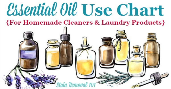 A list of the top 18 essential oils commonly added to homemade cleaning and laundry supplies, with what special properties each has, if any, what they smell like, and what scents they pair well with in this printable essential oil use chart {on Stain Removal 101}
