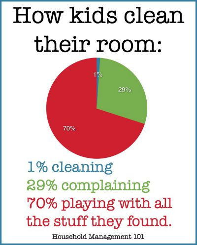 How kids clean their room {from Stain Removal 101}
