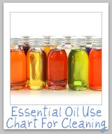 essential oil use chart for cleaning